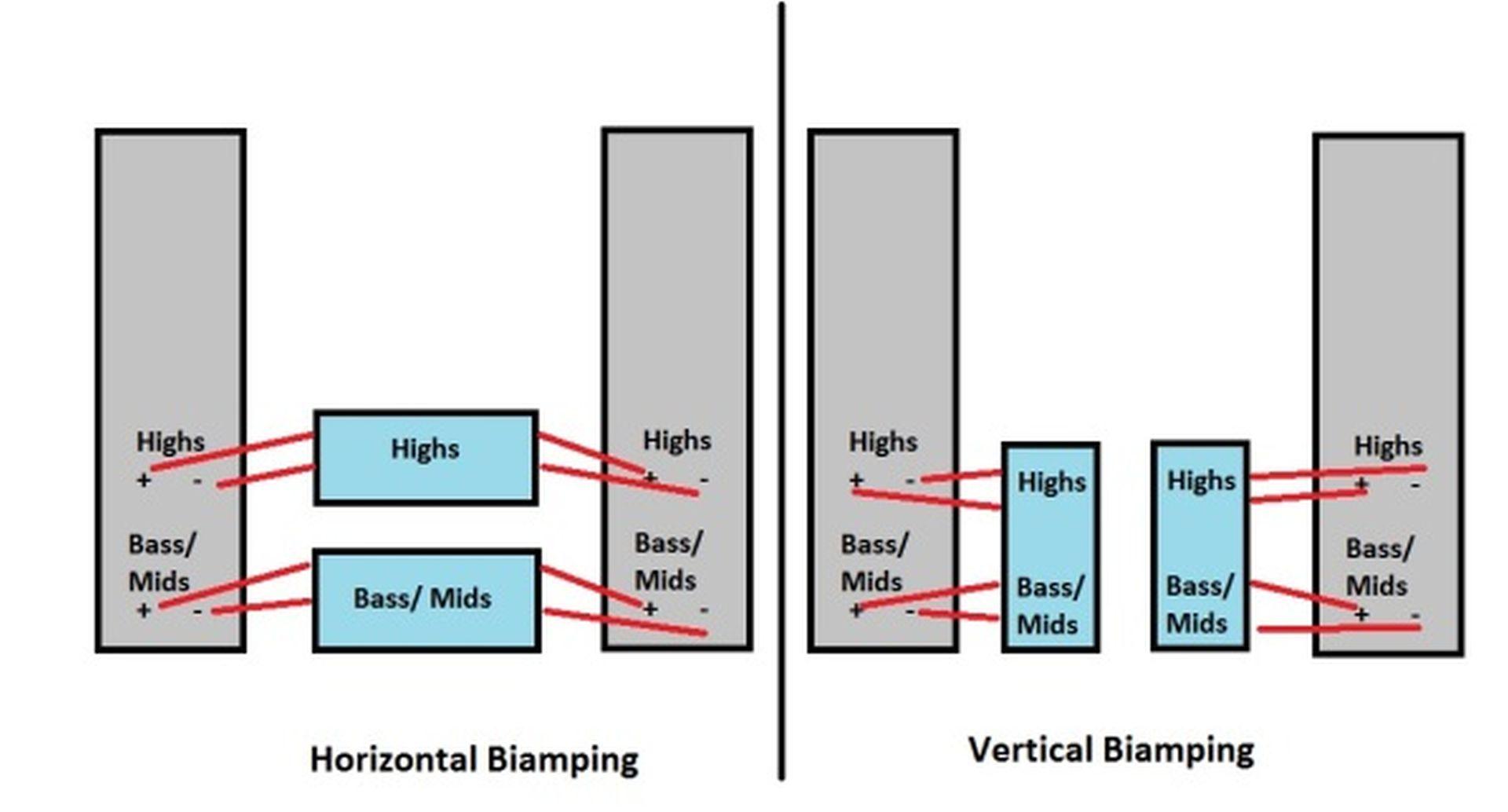 Vertical Bi Amping Diagram - Wire Data Schema •